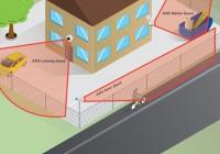 Axis predstavuje nástroje na analýzu obrazu v podobe balíku AXIS Guard Suite