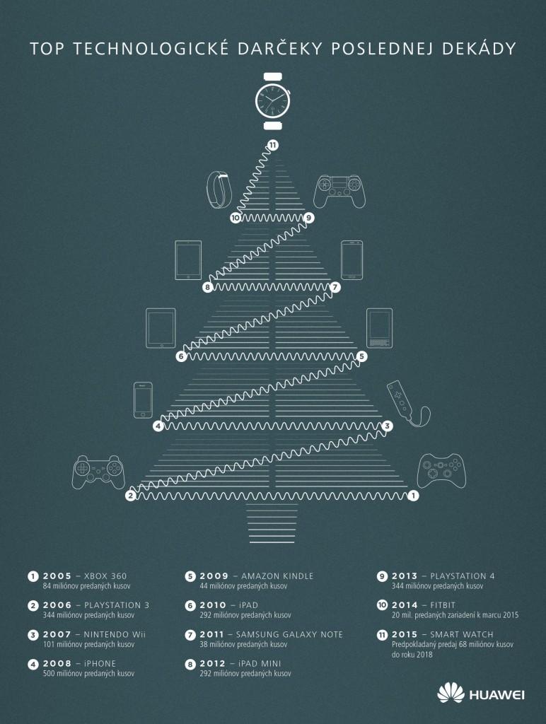 Tree_Infographic_v3